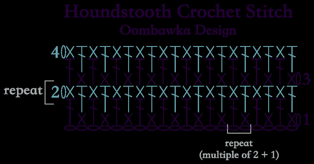 Lovely Houndstooth Crochet Stitch Tutorial Crochet Stitches Diagram Of Amazing 47 Ideas Crochet Stitches Diagram
