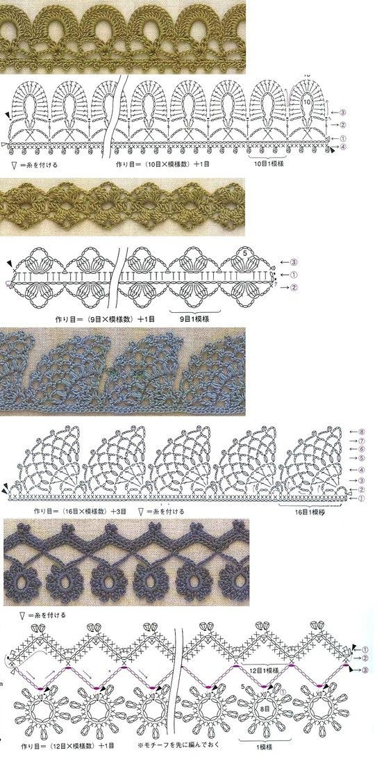 Lovely How to Crochet Borders and Edging Crochet Lace Edging Pattern Of Amazing 40 Photos Crochet Lace Edging Pattern