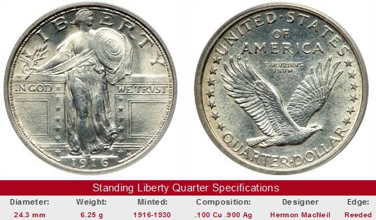 Lovely Standing Liberty Quarters A Brief History and Value Liberty Quarter Value Of Contemporary 45 Photos Liberty Quarter Value