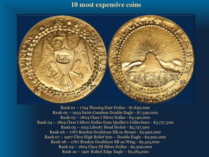 Luxury 10 Most Expensive Coins the Most Expensive Quarter Of Lovely 44 Images the Most Expensive Quarter