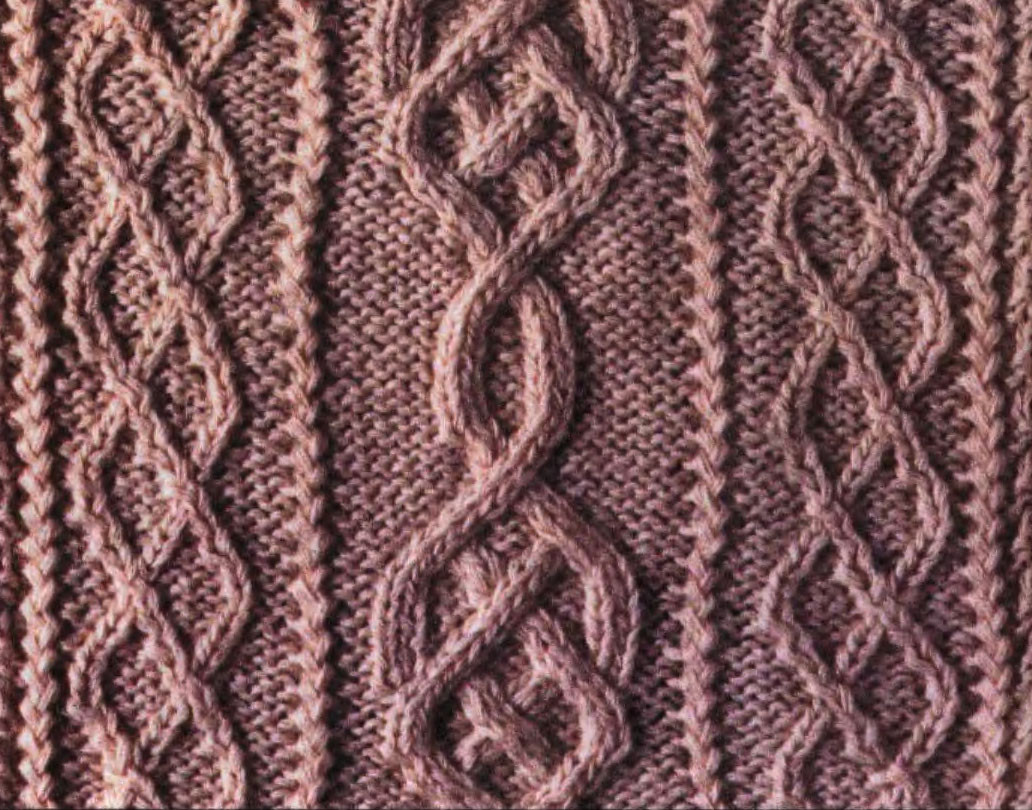 New Aran Cable Knitting Stitch 2 Knitting Kingdom Cable Knitting Patterns Of Beautiful 41 Models Cable Knitting Patterns