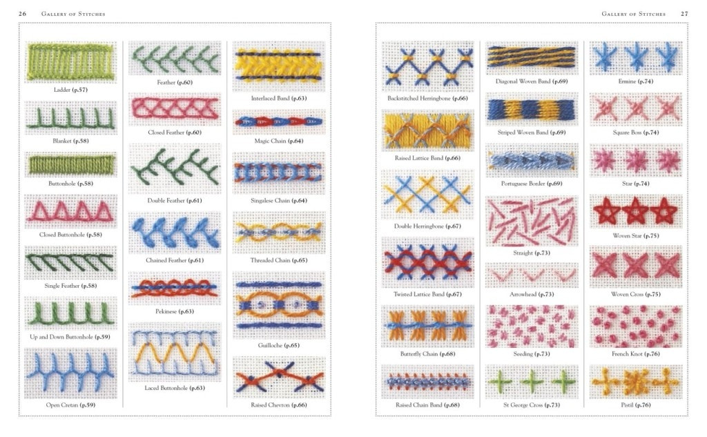New Embroidery Different Types Of Crochet Stitches Of Innovative 44 Images Different Types Of Crochet Stitches