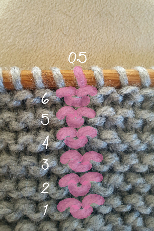 New How to Count Rows In Garter and Stocking Stitch Knitting Stitch Counter Of Fresh 48 Pics Knitting Stitch Counter