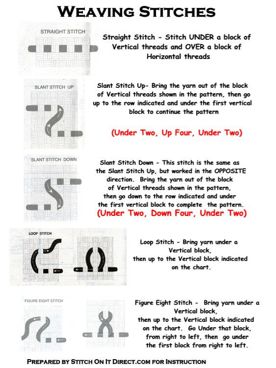 swedish weaving instructions and patterns WOW