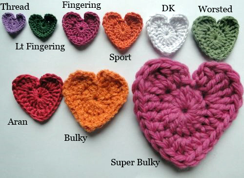 New Worsted Fingering Bulky Cosa Significano Maglia E Yarn Thickness Of Innovative 50 Pictures Yarn Thickness