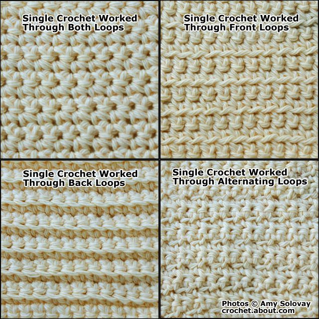 Single Crochet Stitch Awesome How to Single Crochet Of Delightful 40 Pictures Single Crochet Stitch