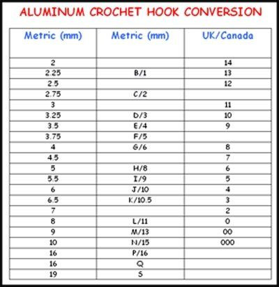 crochet hook conversion chart Knit & Crochet