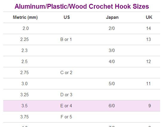 Size F Crochet Hook Lovely 67 Best Images About Crochet Hooks Ya Ll On Pinterest Of Fresh 46 Models Size F Crochet Hook