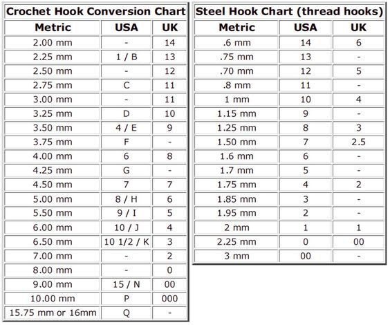 Steel Crochet Hook Sizes Beautiful Crochet Hook Conversion Chart Usa Uk Metric Includes Of Incredible 42 Photos Steel Crochet Hook Sizes