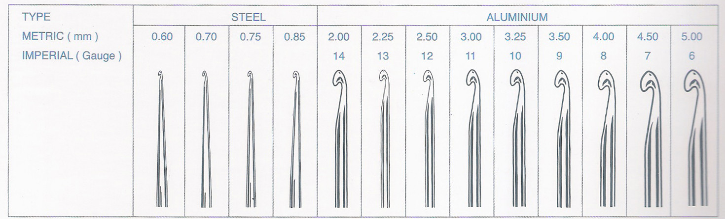 Steel Crochet Hook Sizes Lovely Crochet Hooks In Mumbai Of Incredible 42 Photos Steel Crochet Hook Sizes