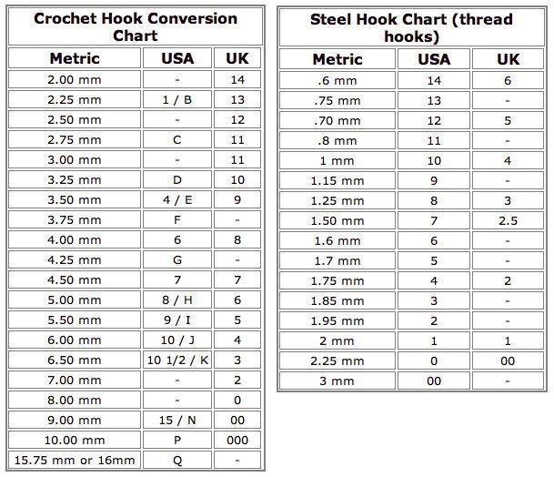 Steel Crochet Hook Sizes Lovely Kabed Diseños Crochet Hook Conversion Of Incredible 42 Photos Steel Crochet Hook Sizes