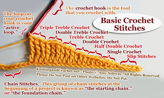 Unique Single Crochet – Knitting and Crochet Crochet Stitches for Beginners Of Amazing 46 Models Crochet Stitches for Beginners