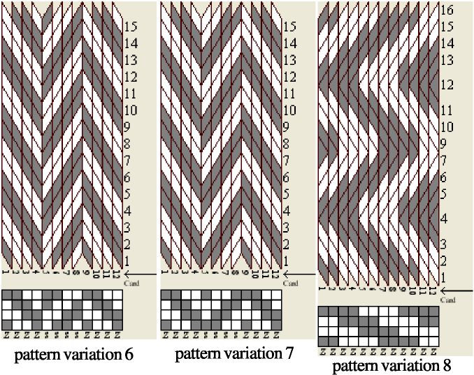 Weaving Patterns Awesome Designing Tablet Weaving Patterns Maybe Be Able to Weave Of Amazing 49 Photos Weaving Patterns